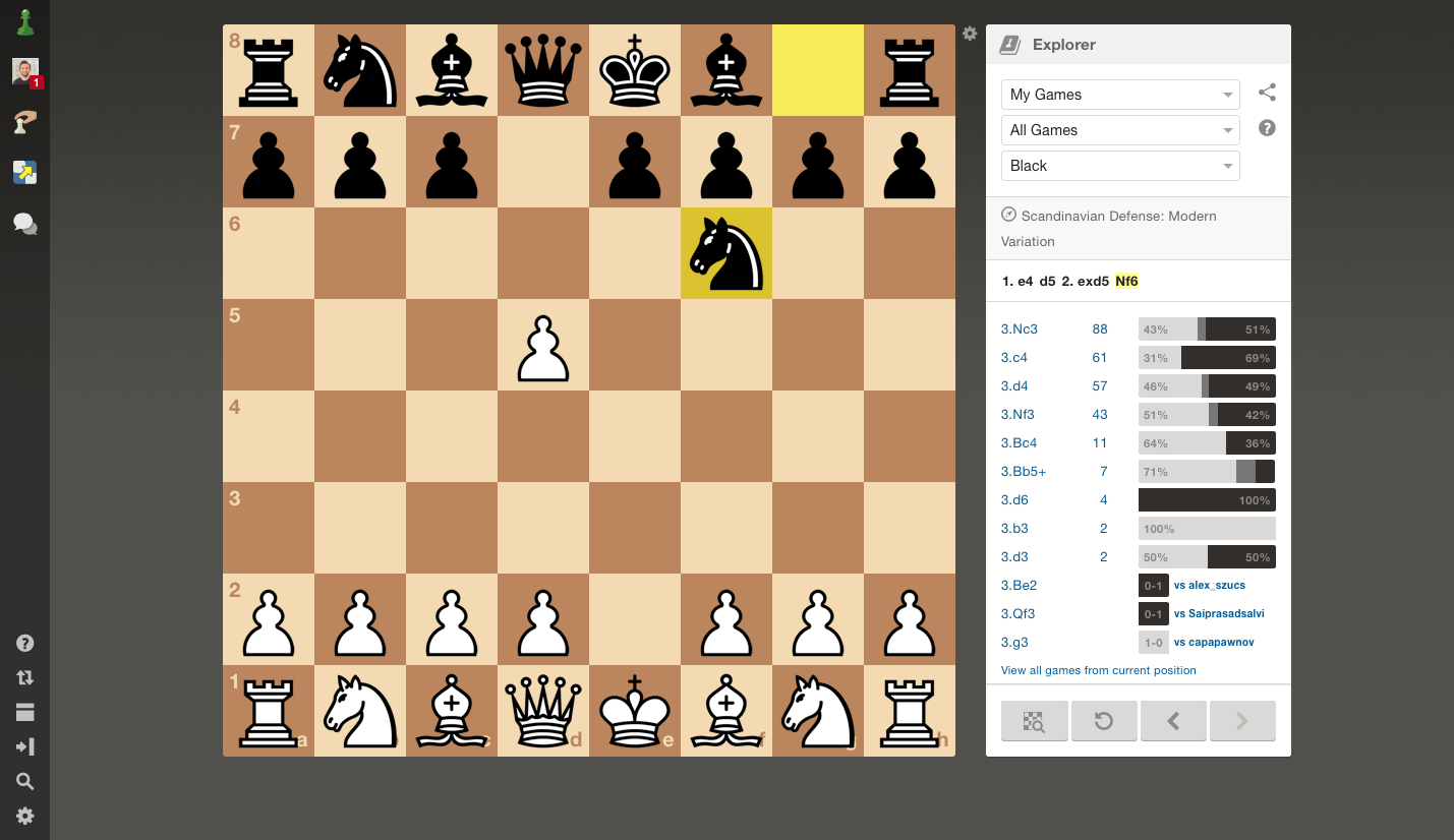 chess openings and mainlines are stupid - Chess Forums ...